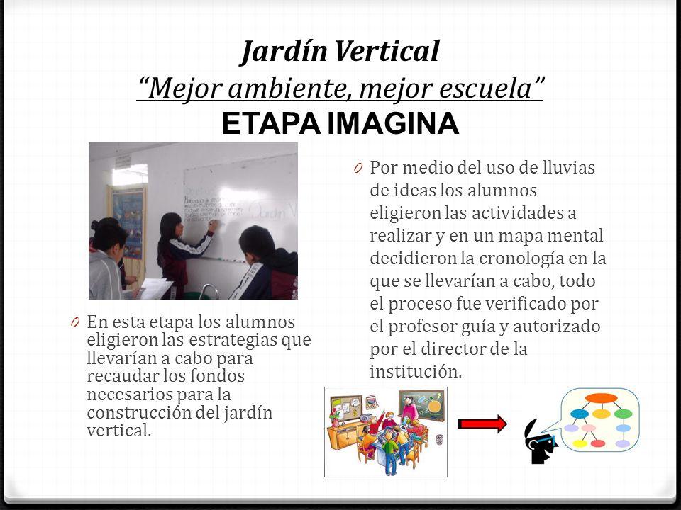 Jardín Vertical Mejor ambiente, mejor escuela ETAPA IMAGINA