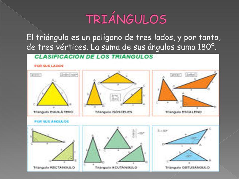 TRIÁNGULOS El triángulo es un polígono de tres lados, y por tanto, de tres vértices.