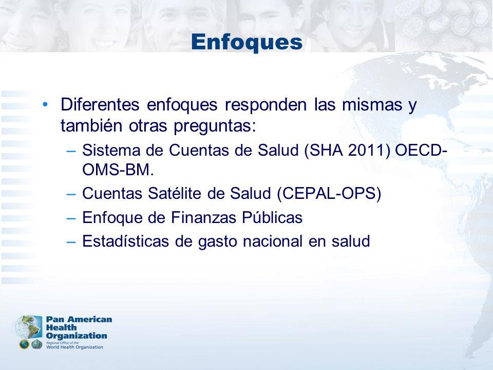 Enfoques Diferentes enfoques responden las mismas y también otras preguntas: Sistema de Cuentas de Salud (SHA 2011) OECD-OMS-BM.