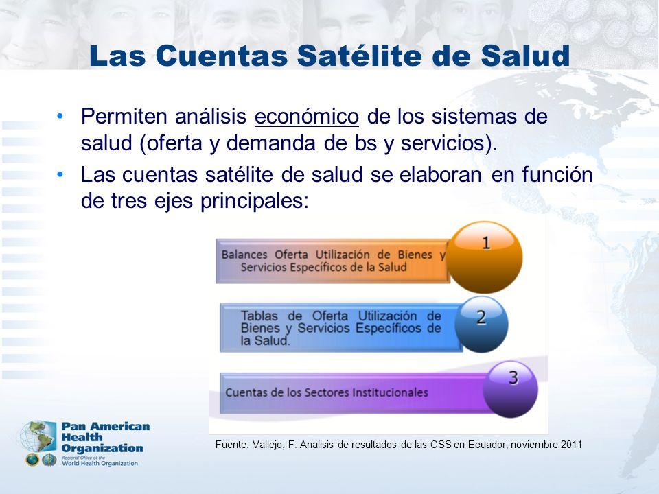 Las Cuentas Satélite de Salud