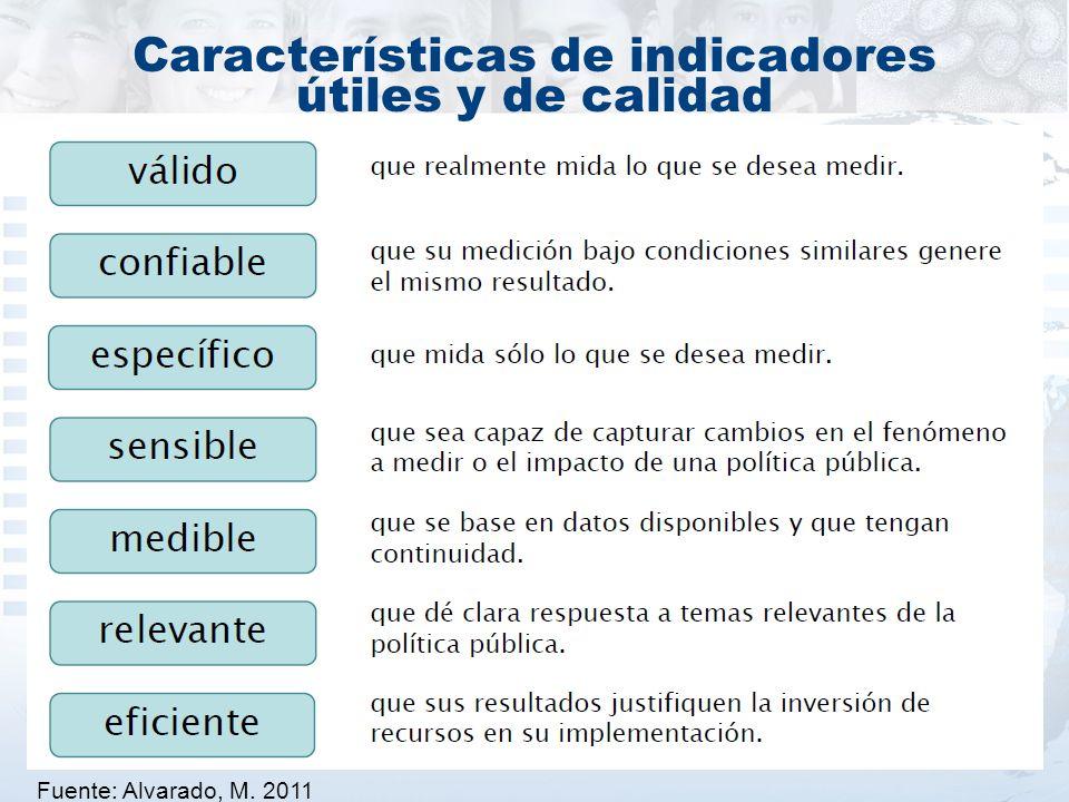 Características de indicadores útiles y de calidad