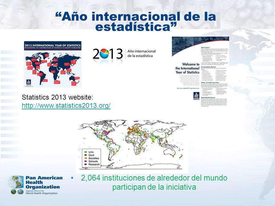 Año internacional de la estadística