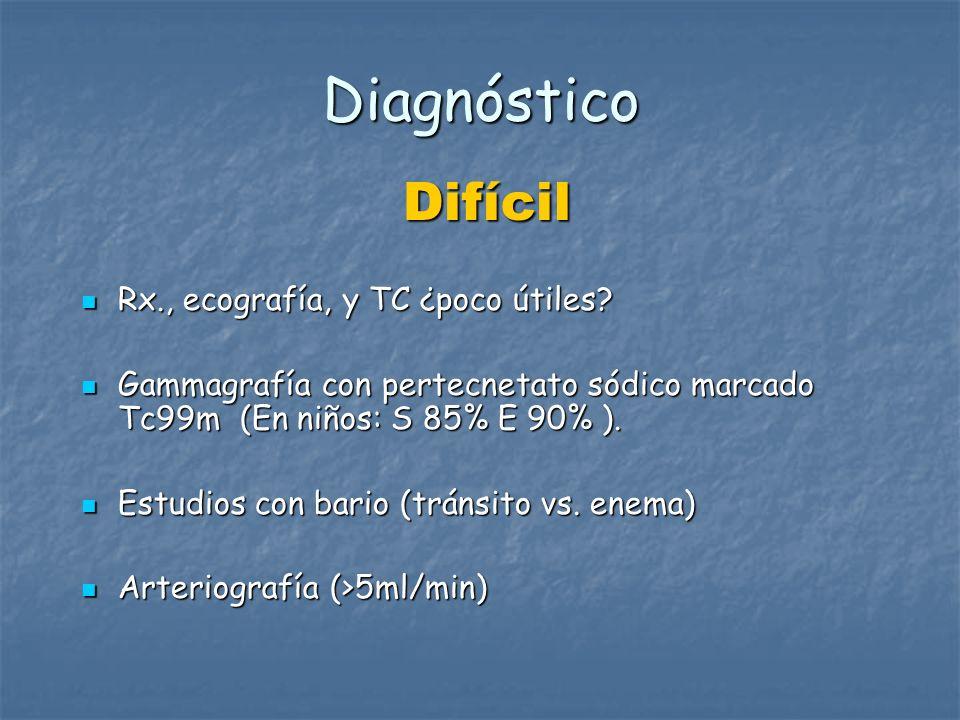 Diagnóstico Difícil Rx., ecografía, y TC ¿poco útiles