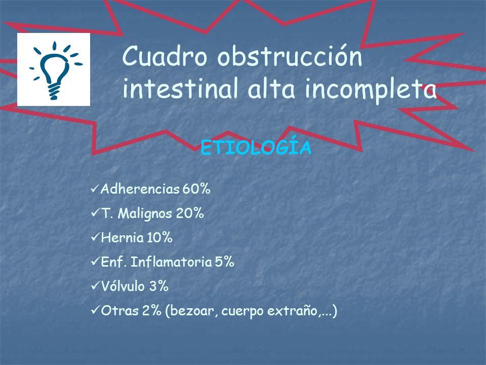 Cuadro obstrucción intestinal alta incompleta