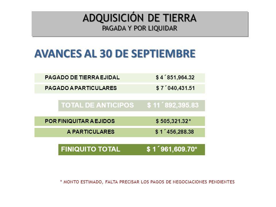 TOTAL 13´854,005.53 AVANCES AL 30 DE SEPTIEMBRE ADQUISICIÓN DE TIERRA