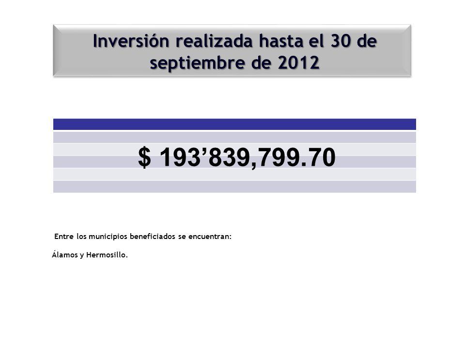 Inversión realizada hasta el 30 de septiembre de 2012