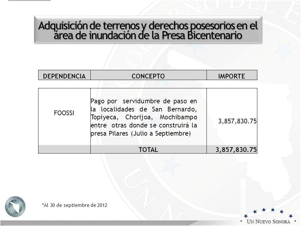 Adquisición de terrenos y derechos posesorios en el área de inundación de la Presa Bicentenario