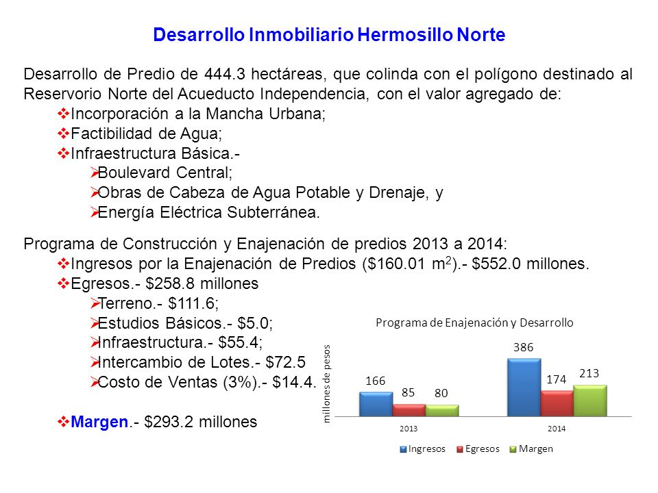 Desarrollo Inmobiliario Hermosillo Norte