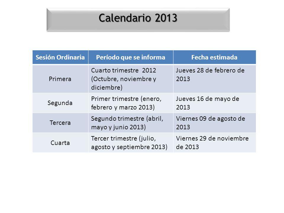 Calendario 2013 Sesión Ordinaria Período que se informa Fecha estimada