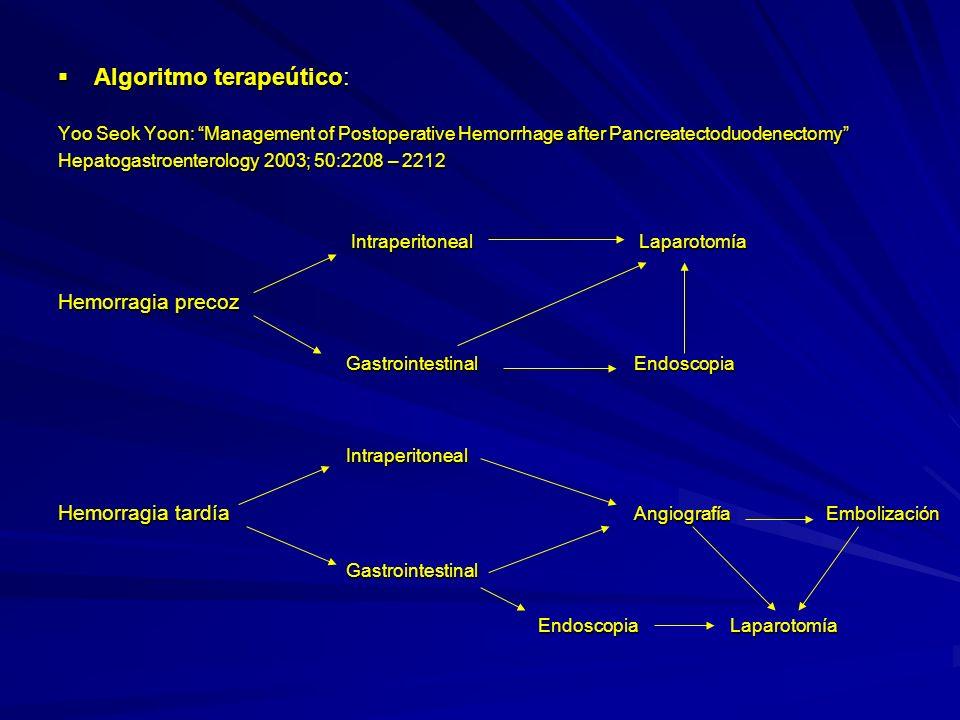 Algoritmo terapeútico: