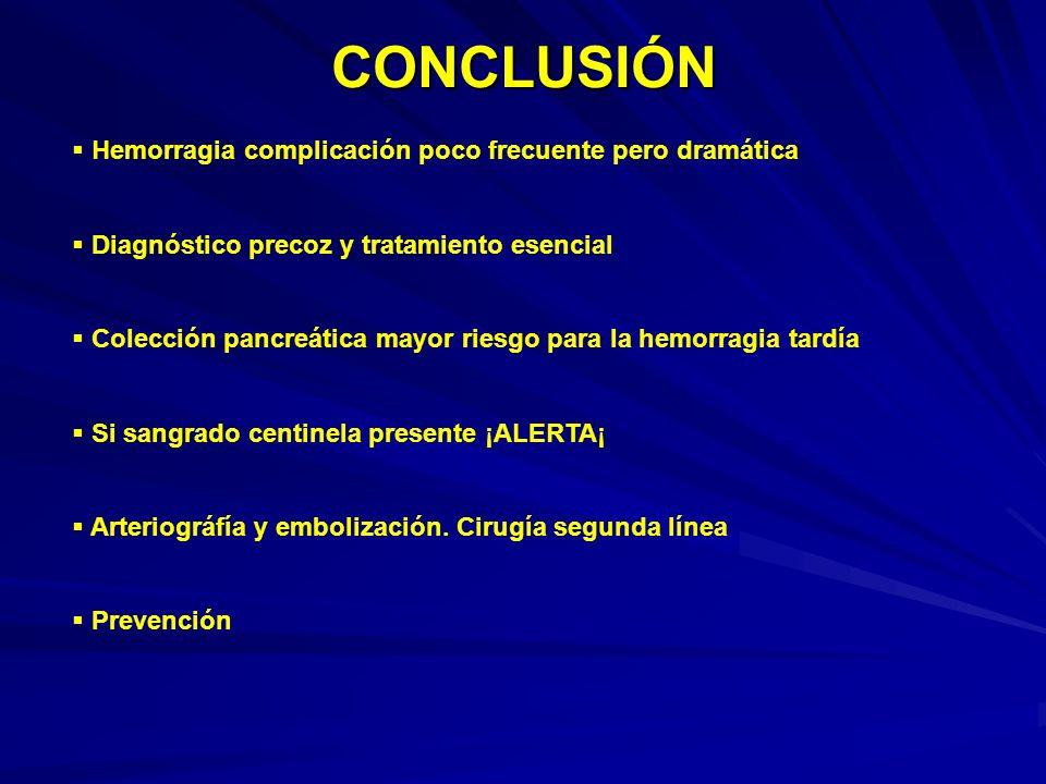 CONCLUSIÓN Hemorragia complicación poco frecuente pero dramática