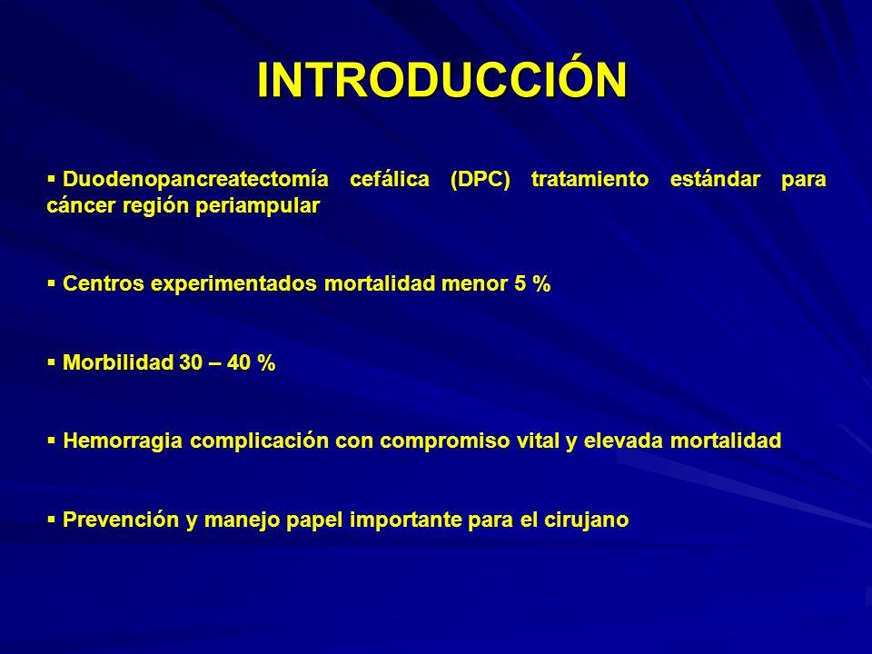 INTRODUCCIÓN Duodenopancreatectomía cefálica (DPC) tratamiento estándar para cáncer región periampular.