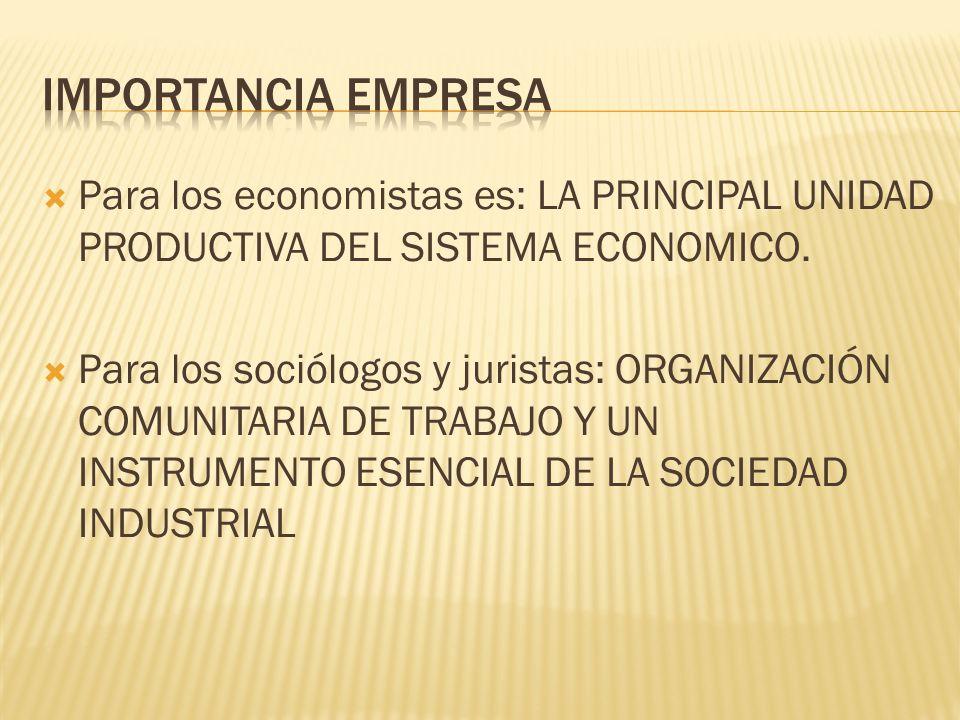 Importancia EMPRESA Para los economistas es: LA PRINCIPAL UNIDAD PRODUCTIVA DEL SISTEMA ECONOMICO.