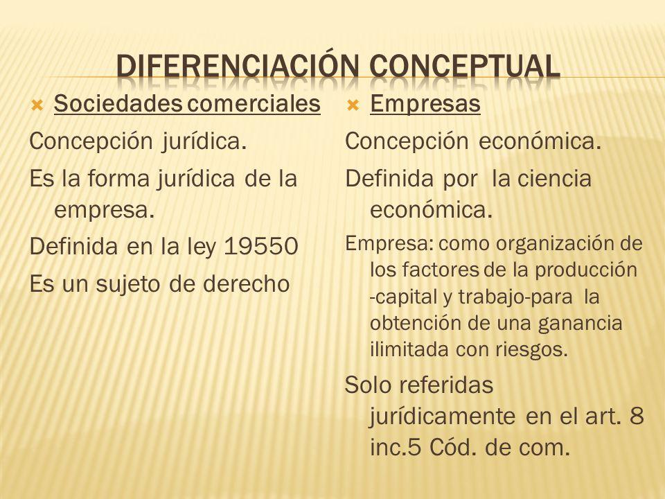 Diferenciación conceptual