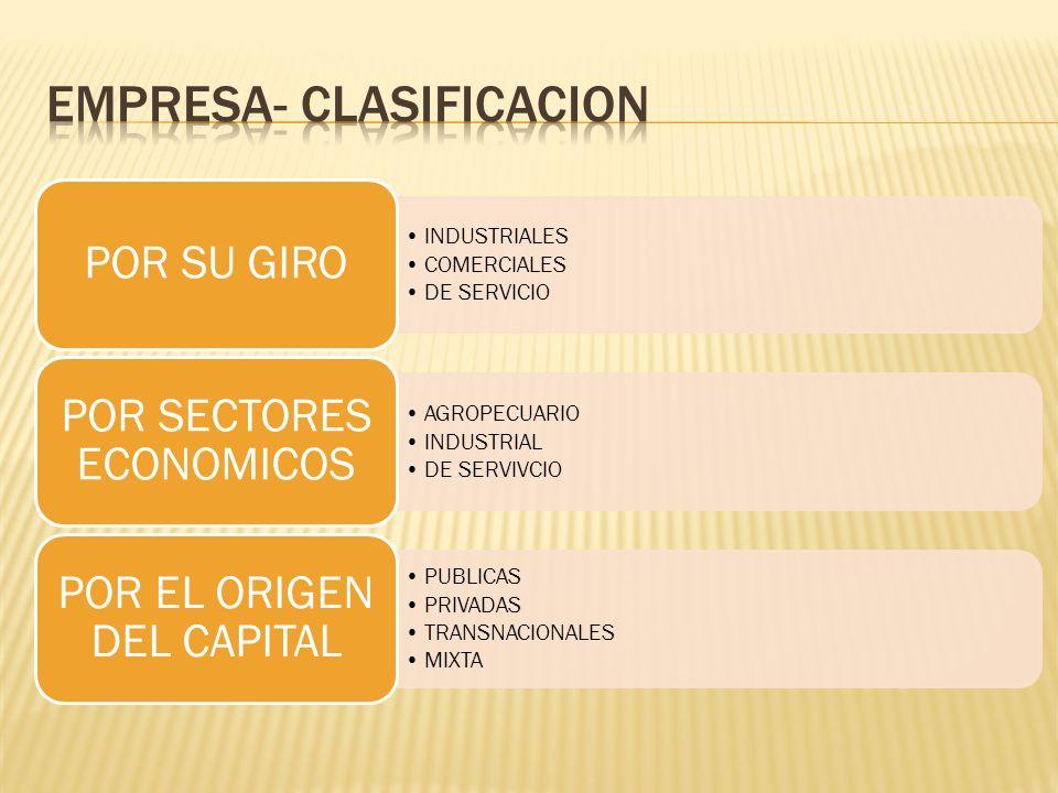 EMPRESA- CLASIFICACION