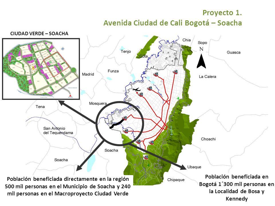 Proyecto 1. Avenida Ciudad de Cali Bogotá – Soacha