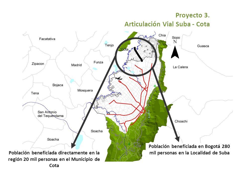 Proyecto 3. Articulación Vial Suba - Cota