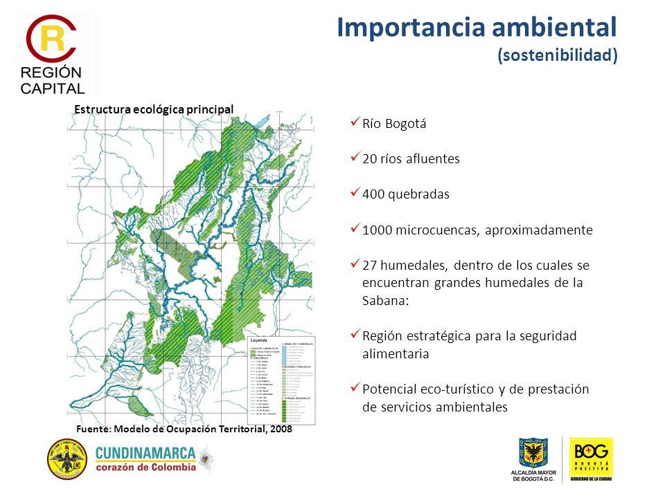 Importancia ambiental