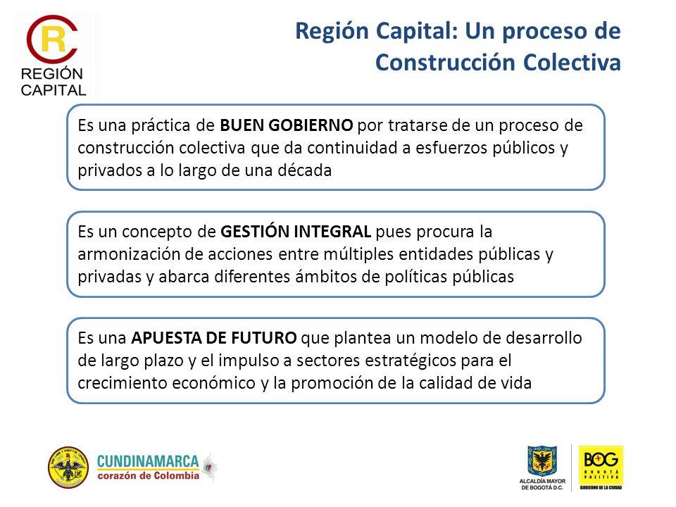 Región Capital: Un proceso de Construcción Colectiva