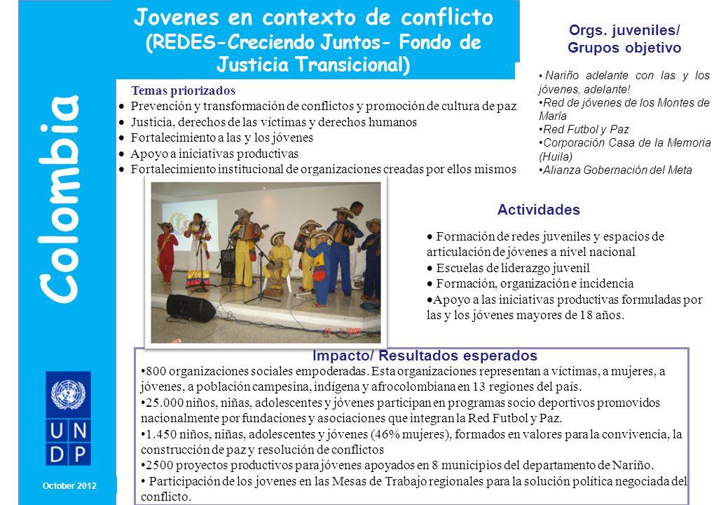 Colombia Jovenes en contexto de conflicto