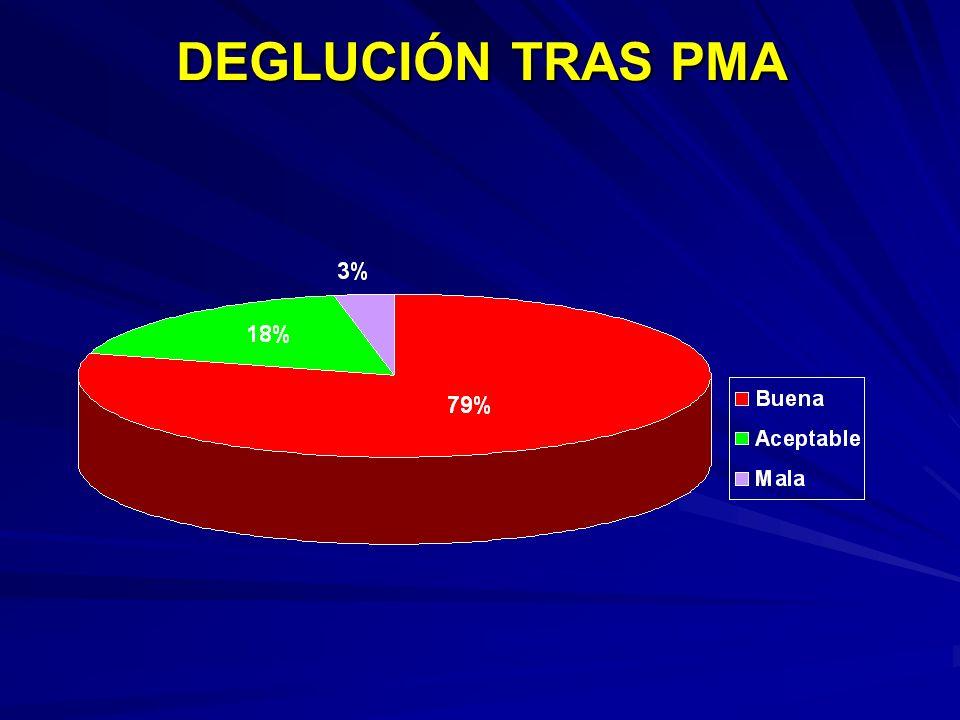 DEGLUCIÓN TRAS PMA 79 % buena, entendida como deglución para sólidos