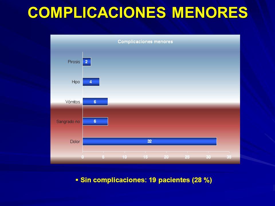 COMPLICACIONES MENORES