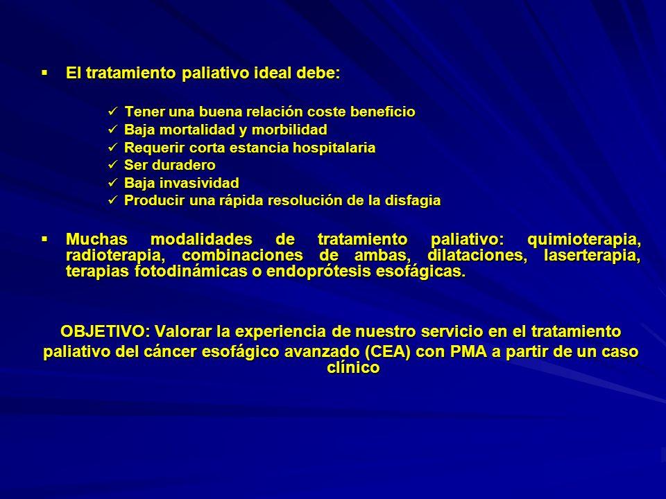 OBJETIVO: Valorar la experiencia de nuestro servicio en el tratamiento