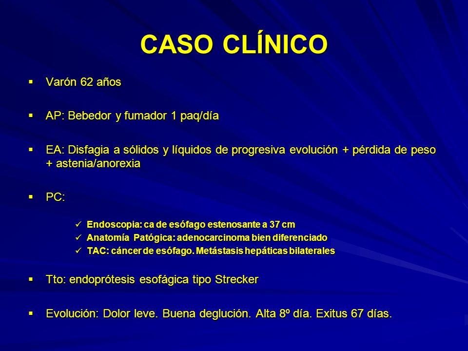 CASO CLÍNICO Varón 62 años AP: Bebedor y fumador 1 paq/día