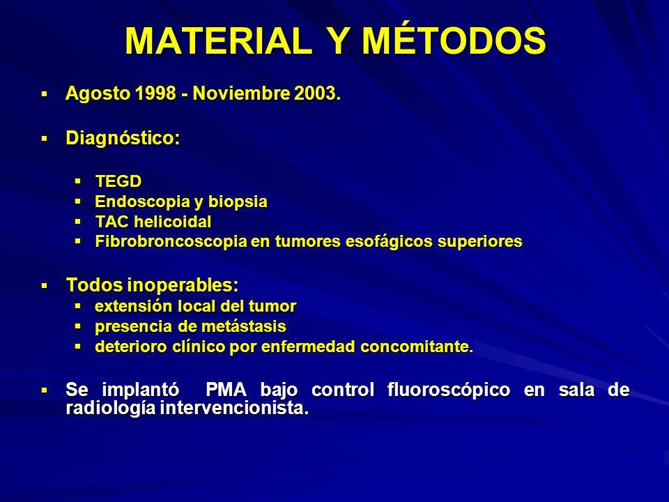 MATERIAL Y MÉTODOS Agosto 1998 - Noviembre 2003. Diagnóstico:
