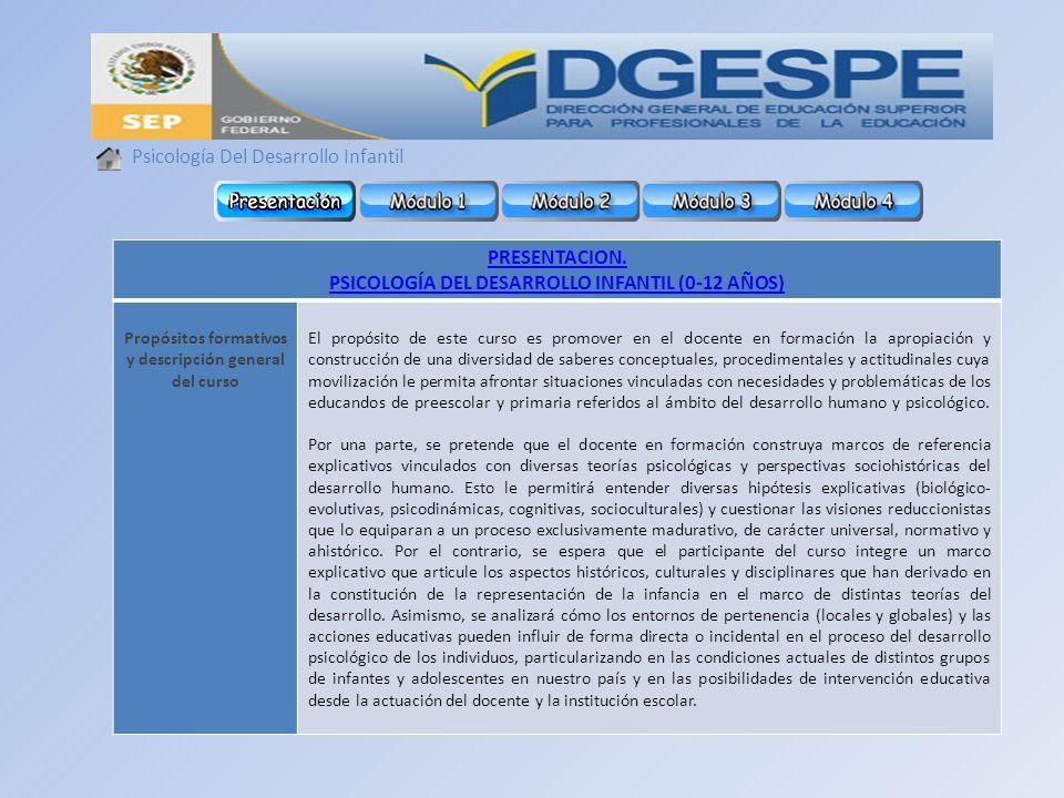 PRESENTACION. PSICOLOGÍA DEL DESARROLLO INFANTIL (0-12 AÑOS)