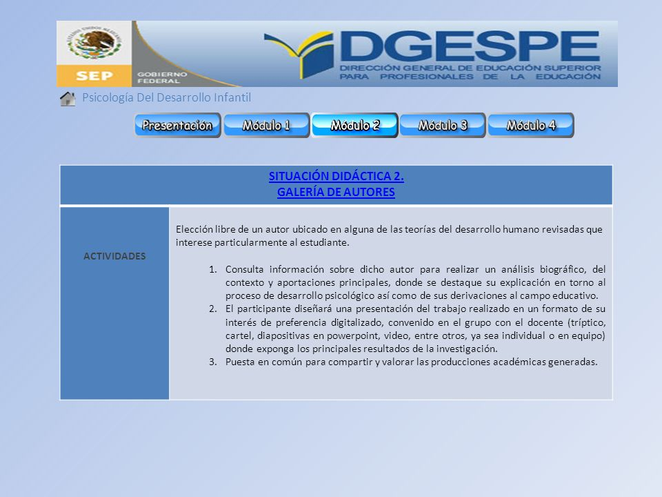 SITUACIÓN DIDÁCTICA 2. GALERÍA DE AUTORES