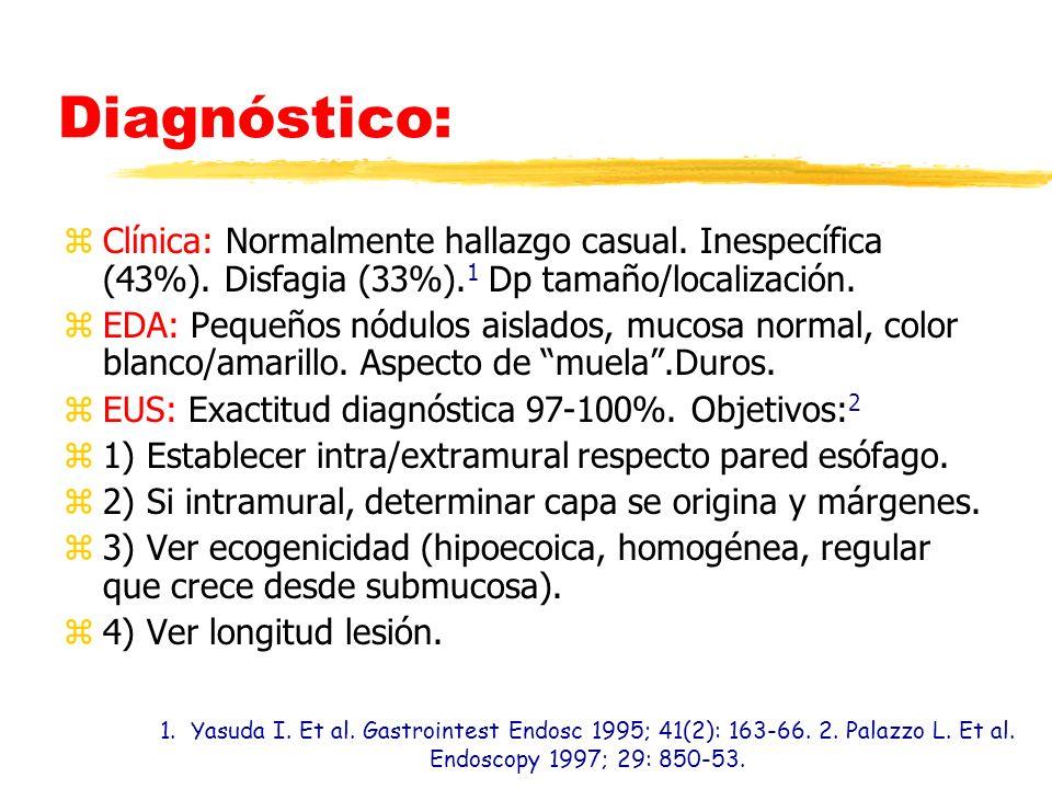 Diagnóstico: Clínica: Normalmente hallazgo casual. Inespecífica (43%). Disfagia (33%).1 Dp tamaño/localización.
