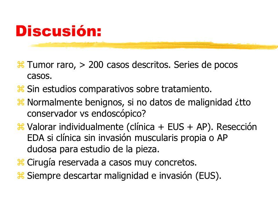 Discusión: Tumor raro, > 200 casos descritos. Series de pocos casos. Sin estudios comparativos sobre tratamiento.
