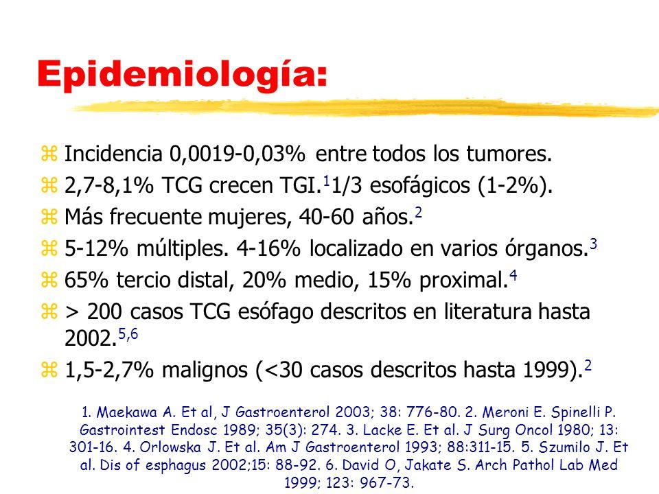 Epidemiología: Incidencia 0,0019-0,03% entre todos los tumores.