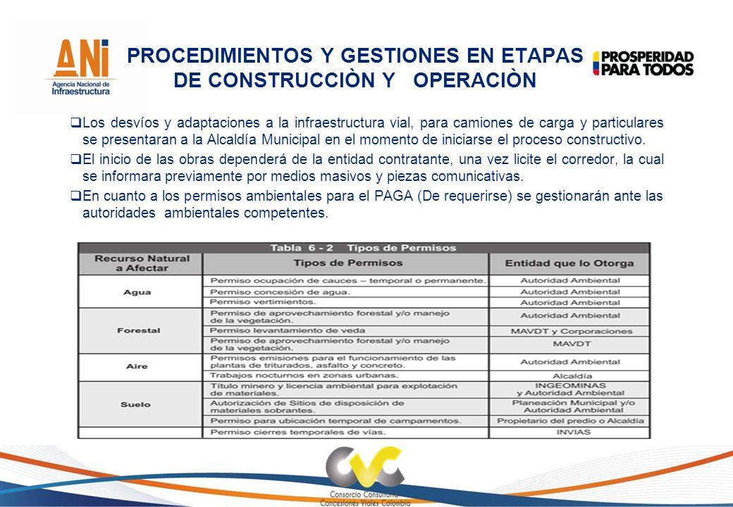 PROCEDIMIENTOS Y GESTIONES EN ETAPAS DE CONSTRUCCIÒN Y OPERACIÒN