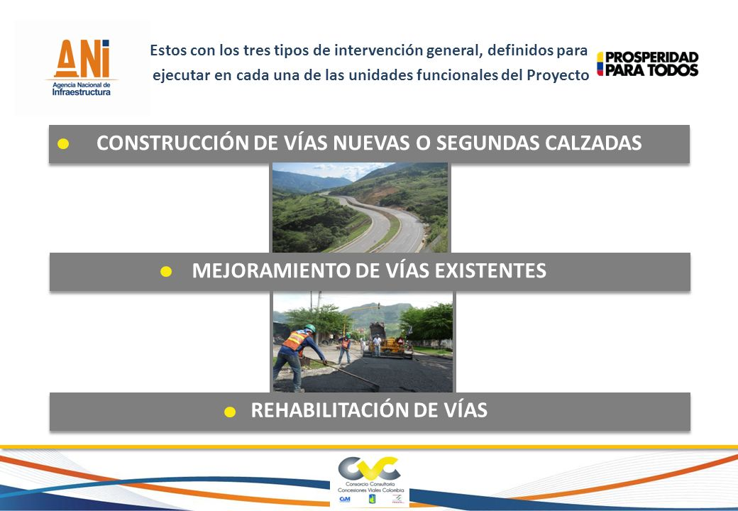 CONSTRUCCIÓN DE VÍAS NUEVAS O SEGUNDAS CALZADAS
