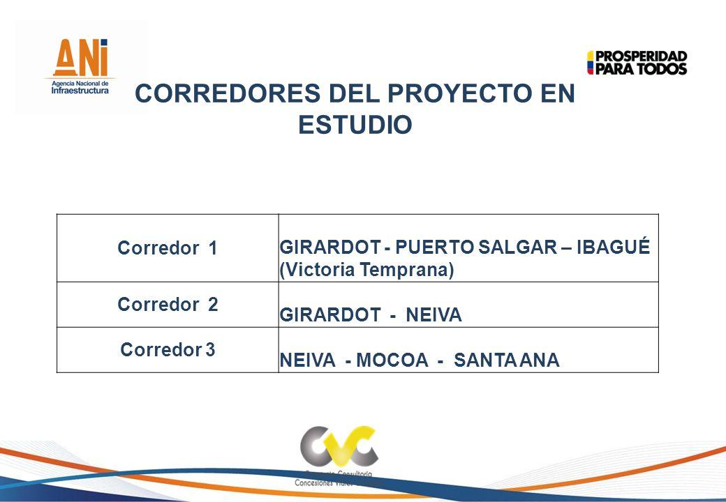 CORREDORES DEL PROYECTO EN ESTUDIO