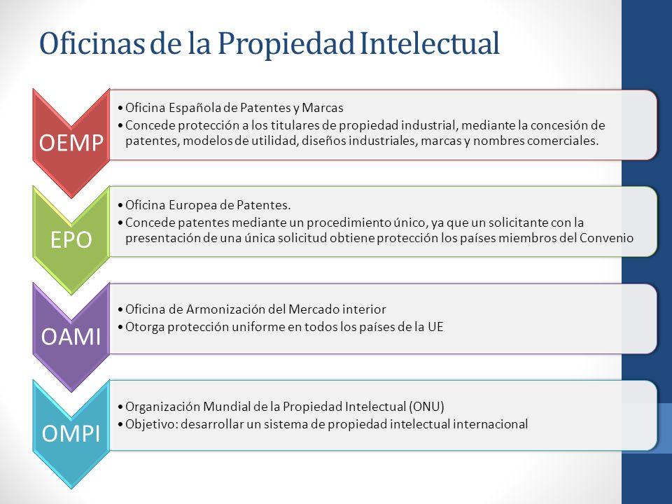 Oficinas de la Propiedad Intelectual