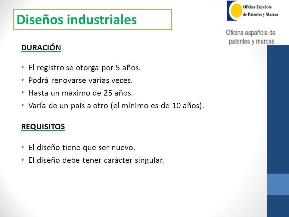 Diseños industriales DURACIÓN El registro se otorga por 5 años.