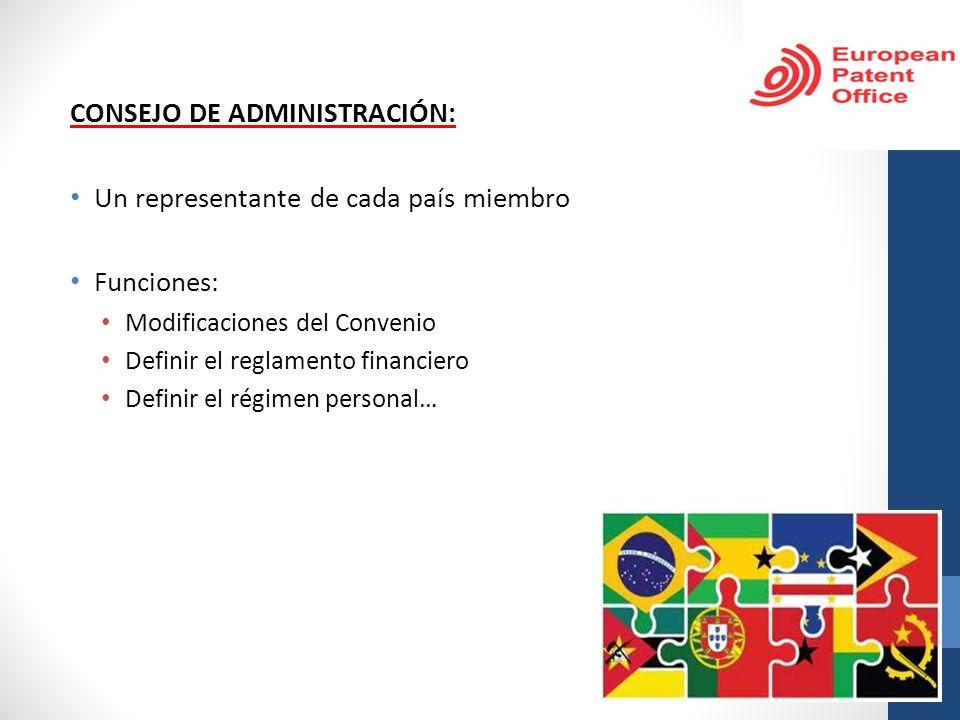 CONSEJO DE ADMINISTRACIÓN: Un representante de cada país miembro