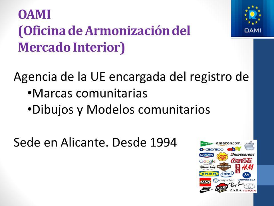 OAMI (Oficina de Armonización del Mercado Interior)