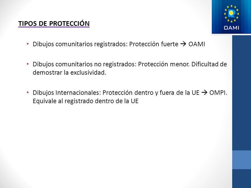 TIPOS DE PROTECCIÓN Dibujos comunitarios registrados: Protección fuerte  OAMI.