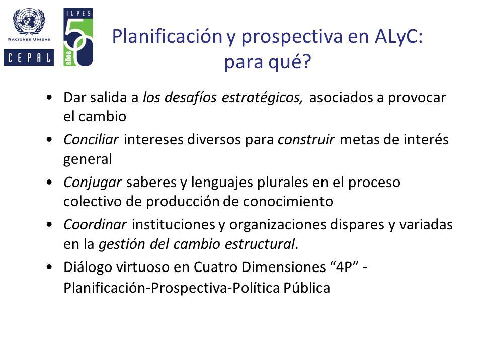 Planificación y prospectiva en ALyC: para qué