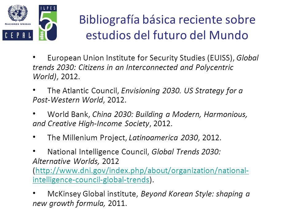 Bibliografía básica reciente sobre estudios del futuro del Mundo