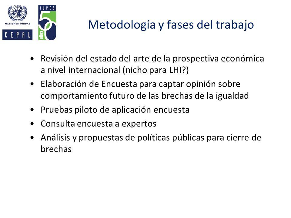 Metodología y fases del trabajo