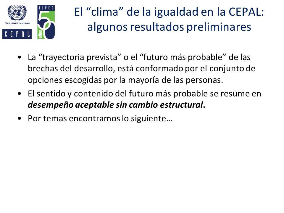 El clima de la igualdad en la CEPAL: algunos resultados preliminares