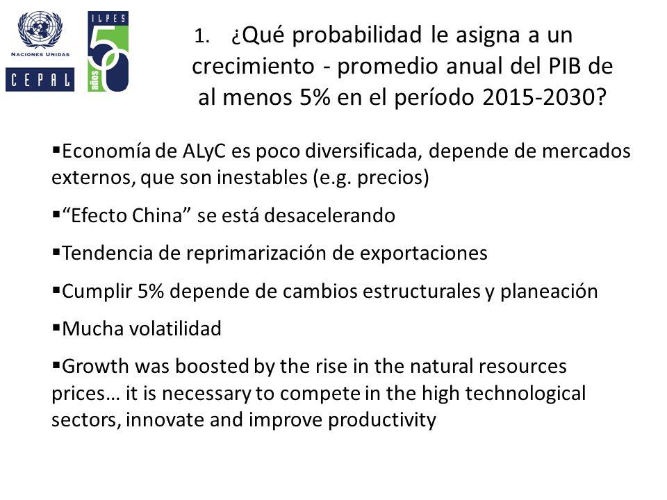 ¿Qué probabilidad le asigna a un crecimiento - promedio anual del PIB de al menos 5% en el período 2015-2030