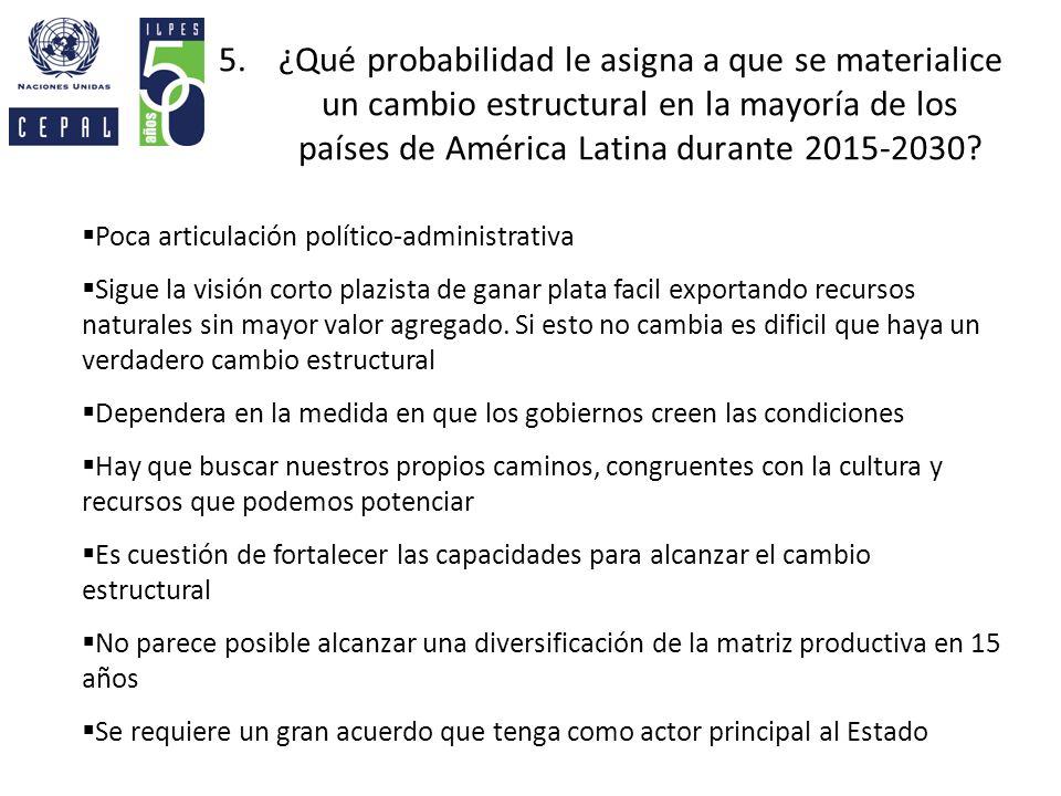 ¿Qué probabilidad le asigna a que se materialice un cambio estructural en la mayoría de los países de América Latina durante 2015-2030