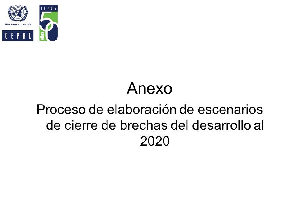 Anexo Proceso de elaboración de escenarios de cierre de brechas del desarrollo al 2020