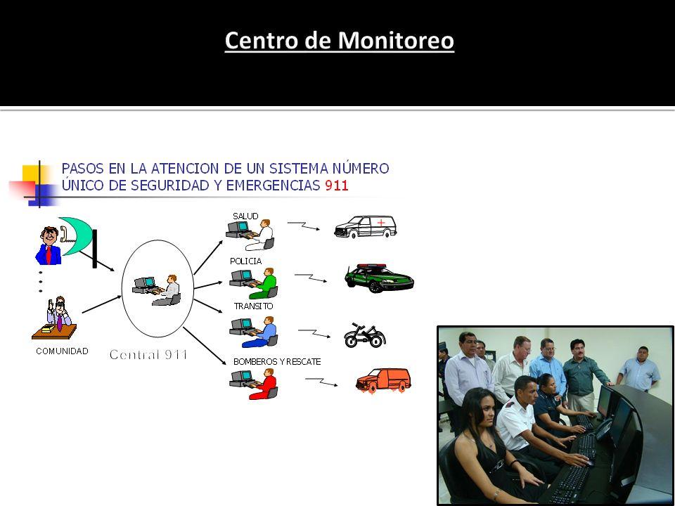 Centro de Monitoreo Central 911